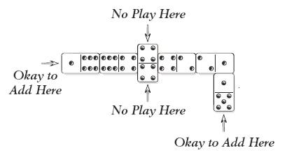 Muggins Domino Game